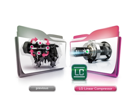 موتور اینورتر یا موتور خطی چیست و چگونه کار می کند؟